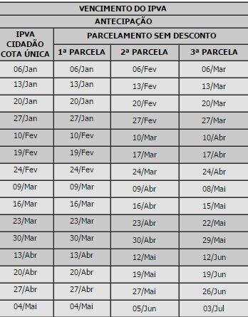 Tabela IPVA 2022 PA