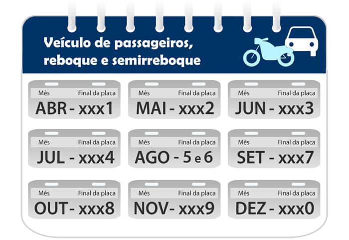 Tabela Licenciamento 2021